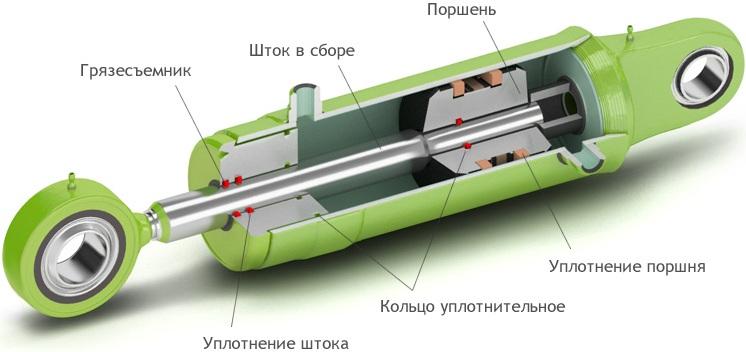 AIRMATIC Service | Ремонт гидравлической подвески